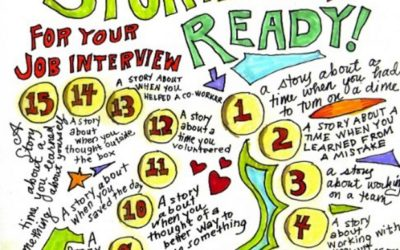 Storytelling to further your career